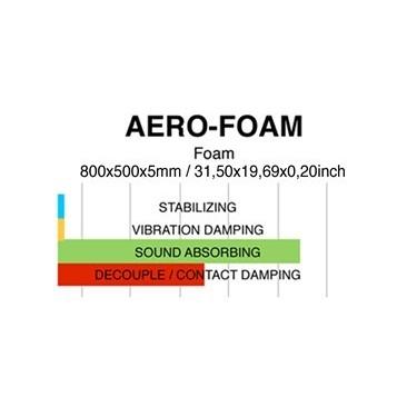 Aero Foam